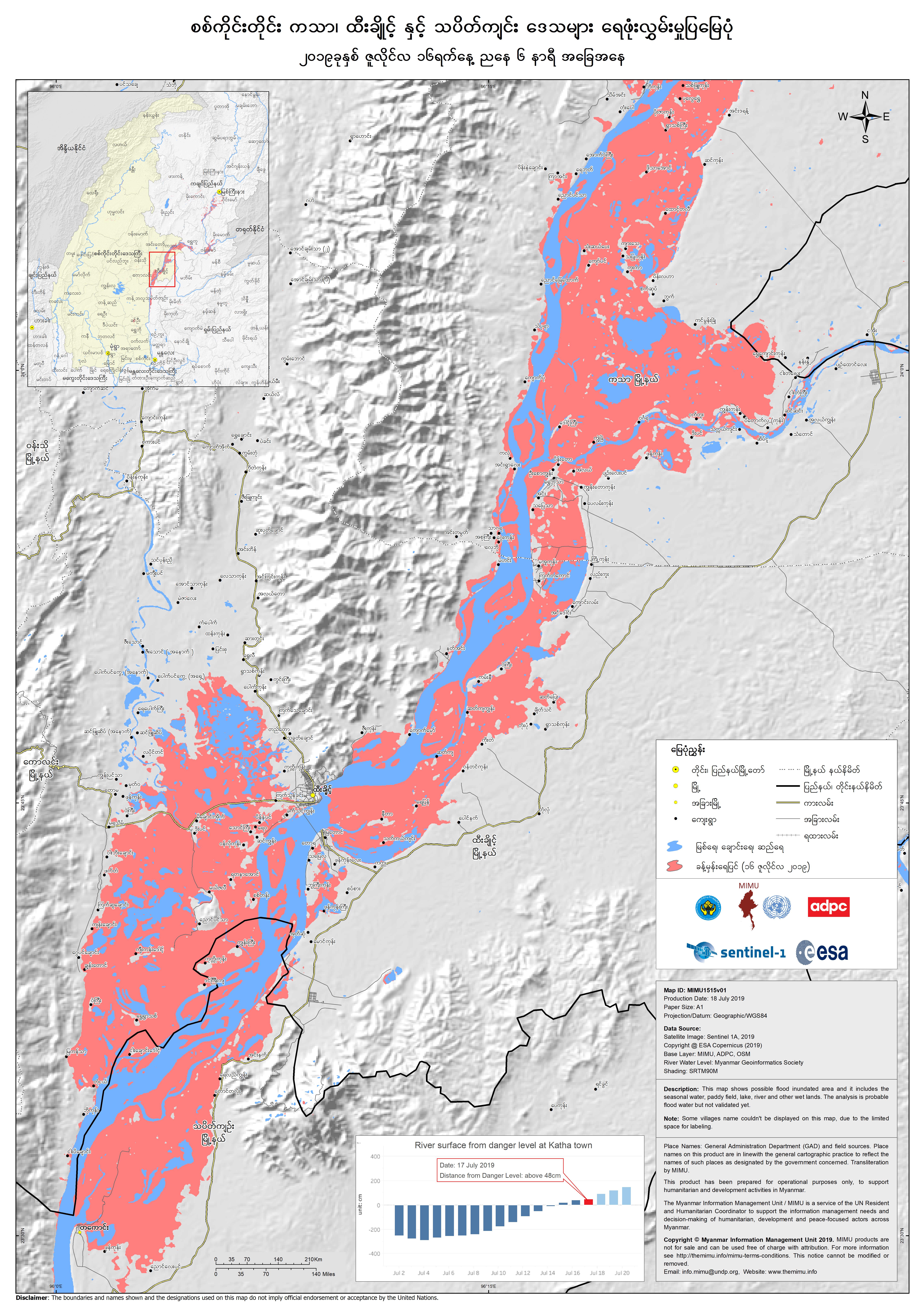 GIS Resources   MIMU